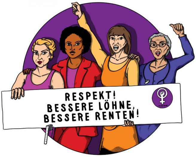 Frauenstreiktag 14. Juni 2021